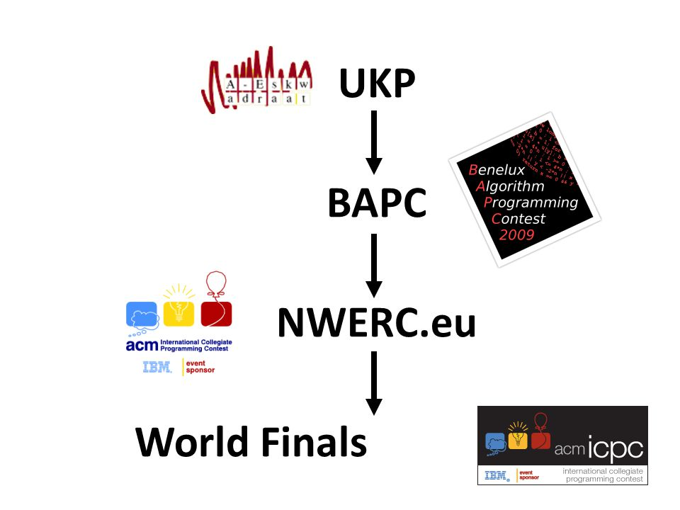 UKP BAPC NWERC.eu World Finals