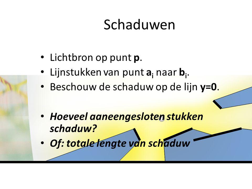 Schaduwen Lichtbron op punt p.Lijnstukken van punt a i naar b i.
