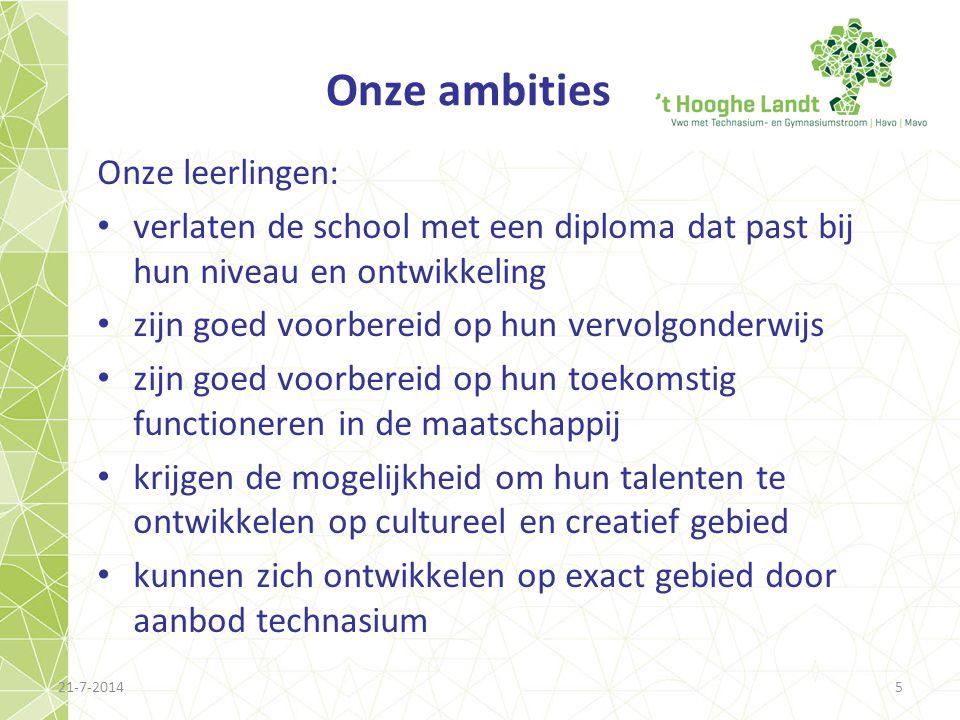 21-7-20145 Onze leerlingen: verlaten de school met een diploma dat past bij hun niveau en ontwikkeling zijn goed voorbereid op hun vervolgonderwijs zi