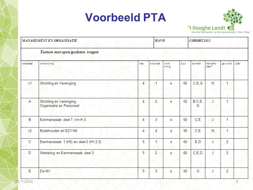 21-7-20148 Voorbeeld PTA MANAGEMENT EN ORGANISATIEHAVOCOHORT2011 Toetsen met open/gesloten vragen onderdeelomschrijvingklaskwar-taalvorm: s/m/g duurd