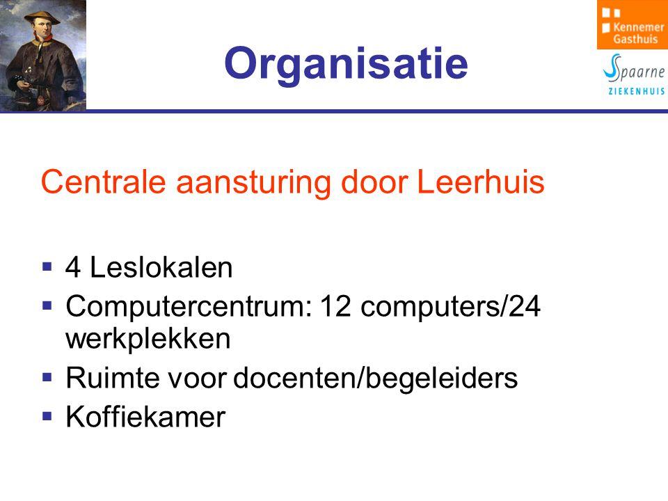 Organisatie Centrale aansturing door Leerhuis  4 Leslokalen  Computercentrum: 12 computers/24 werkplekken  Ruimte voor docenten/begeleiders  Koffiekamer