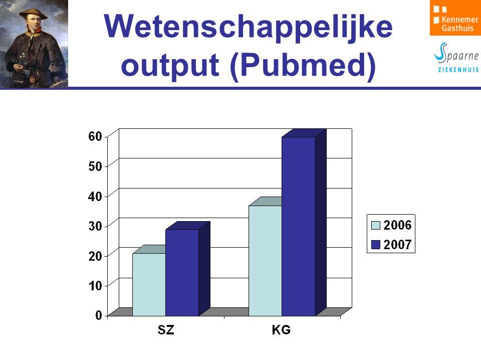 Wetenschappelijke output (Pubmed)