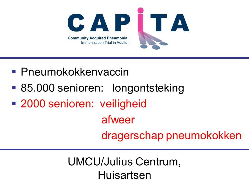  Pneumokokkenvaccin  85.000 senioren: longontsteking  2000 senioren: veiligheid afweer dragerschap pneumokokken UMCU/Julius Centrum, Huisartsen