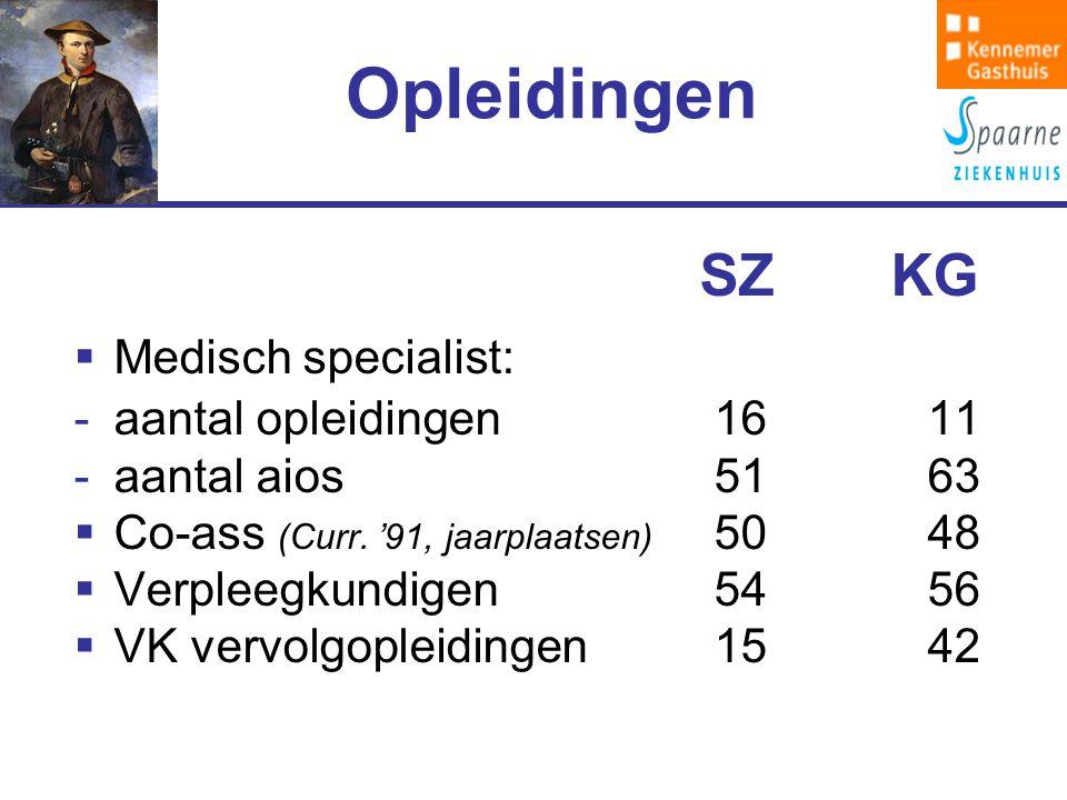 Opleidingen SZ KG  Medisch specialist: -aantal opleidingen 1611 -aantal aios5163  Co-ass (Curr.