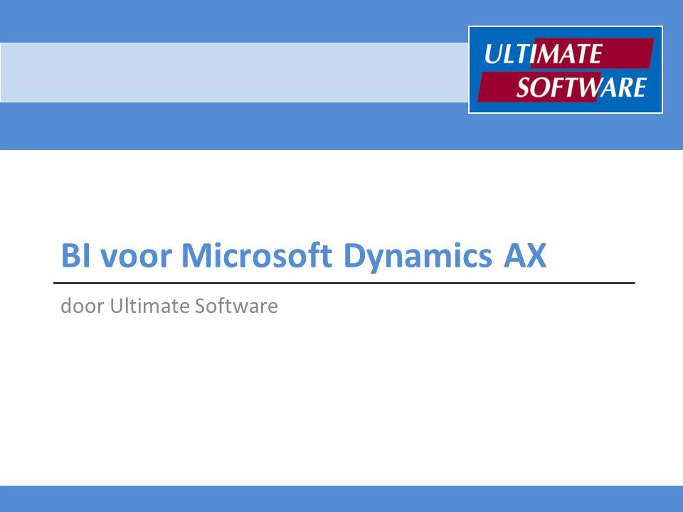 Vaste BI patronen doorbreken OLAP kubus: flexibel data bekijken (drill down) Data Mining: vrij relateren en ontdekken Excel: verwerk uitkomsten in documenten BI voor Microsoft Dynamics AX