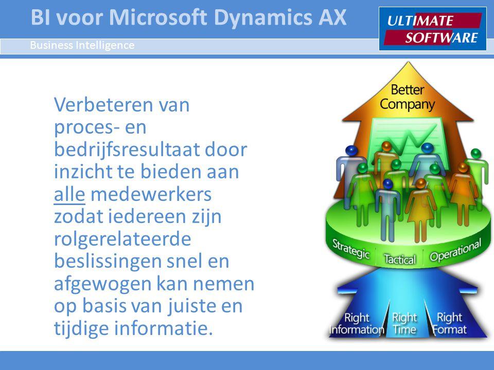 Zelfstandig rapporten opstellen en distribueren Rapporten maken (standaard, ad hoc) Rapporten delen – email, web, of portal (b.v.