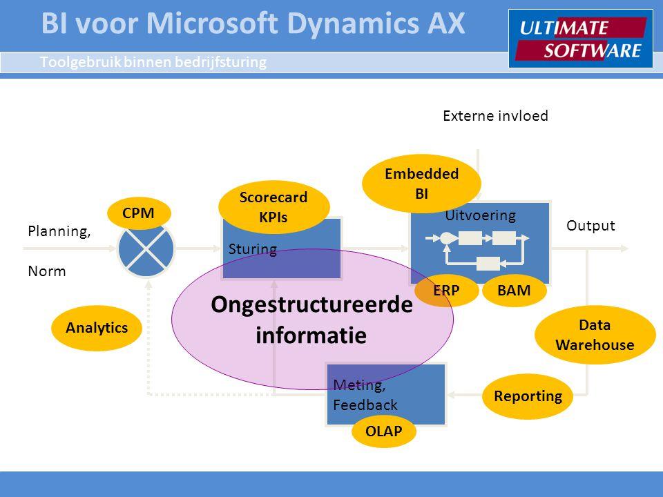Toolgebruik binnen bedrijfsturing Sturing Meting, Feedback Uitvoering Planning, Norm Externe invloed Output CPM OLAP Analytics ERPBAM Scorecard KPIs E