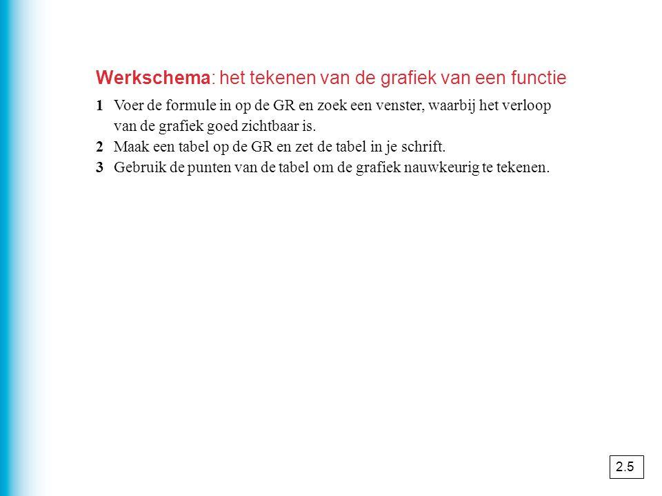 Werkschema: het tekenen van de grafiek van een functie 1Voer de formule in op de GR en zoek een venster, waarbij het verloop van de grafiek goed zicht