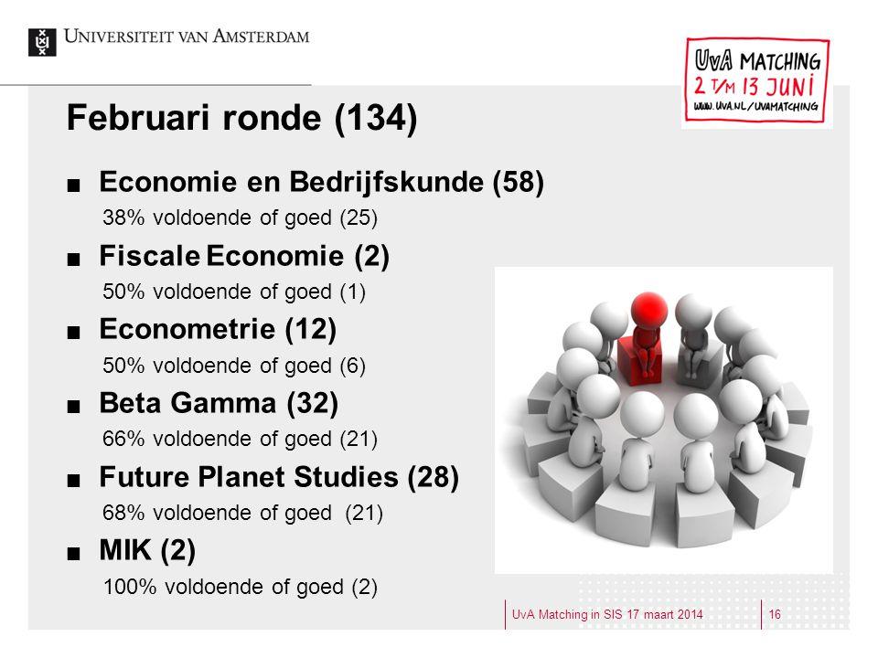 Februari ronde (134) Economie en Bedrijfskunde (58) 38% voldoende of goed (25) Fiscale Economie (2) 50% voldoende of goed (1) Econometrie (12) 50% vol