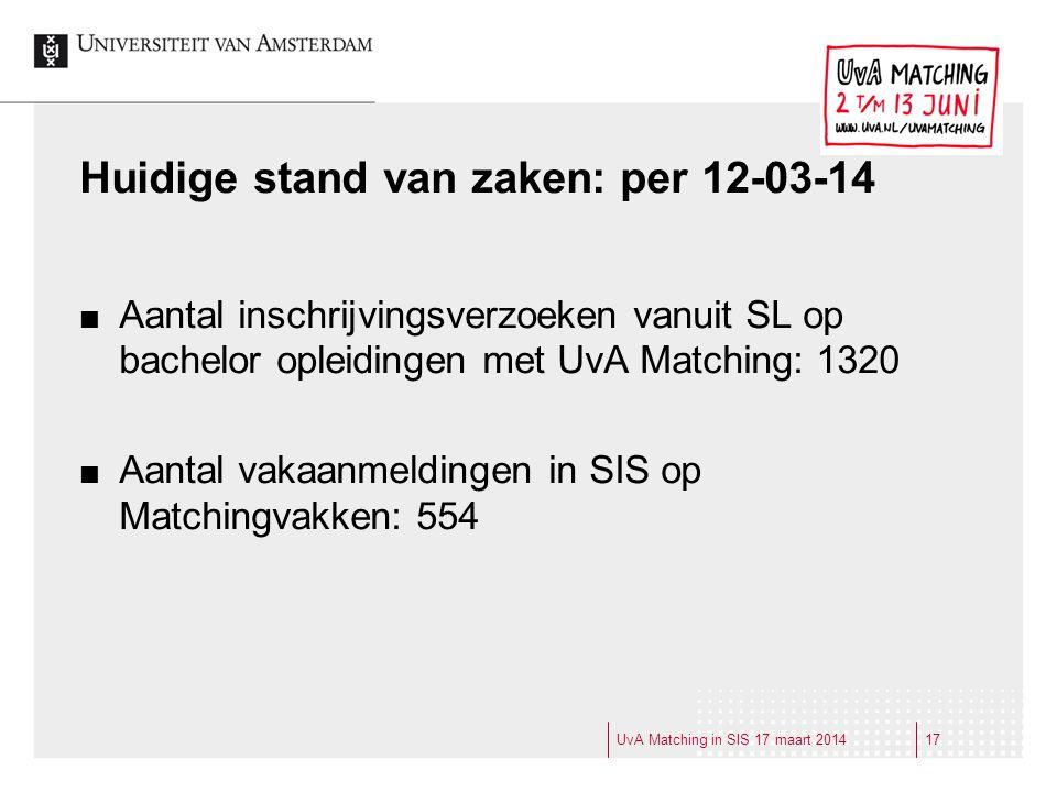 Huidige stand van zaken: per 12-03-14 Aantal inschrijvingsverzoeken vanuit SL op bachelor opleidingen met UvA Matching: 1320 Aantal vakaanmeldingen in
