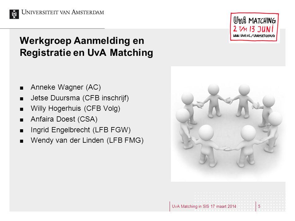 Werkgroep Aanmelding en Registratie en UvA Matching Anneke Wagner (AC) Jetse Duursma (CFB inschrijf) Willy Hogerhuis (CFB Volg) Anfaira Doest (CSA) In