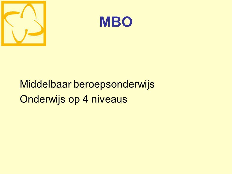 MBO Middelbaar beroepsonderwijs Onderwijs op 4 niveaus