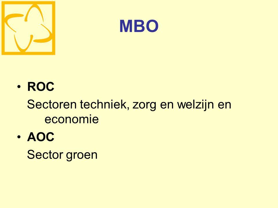 MBO ROC Sectoren techniek, zorg en welzijn en economie AOC Sector groen