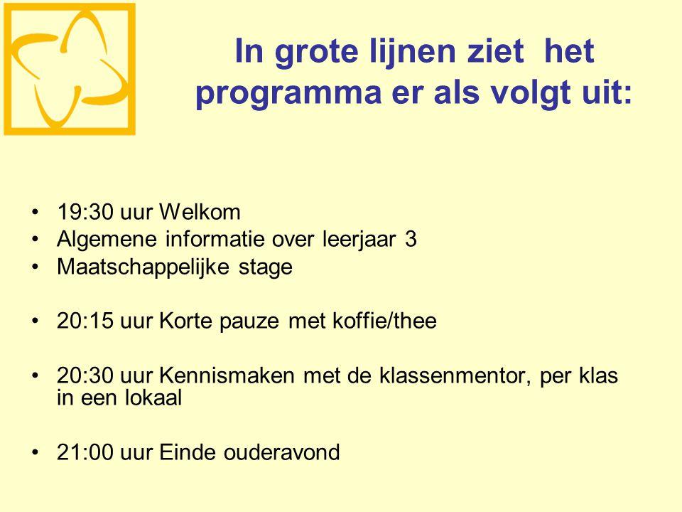 In grote lijnen ziet het programma er als volgt uit: 19:30 uur Welkom Algemene informatie over leerjaar 3 Maatschappelijke stage 20:15 uur Korte pauze