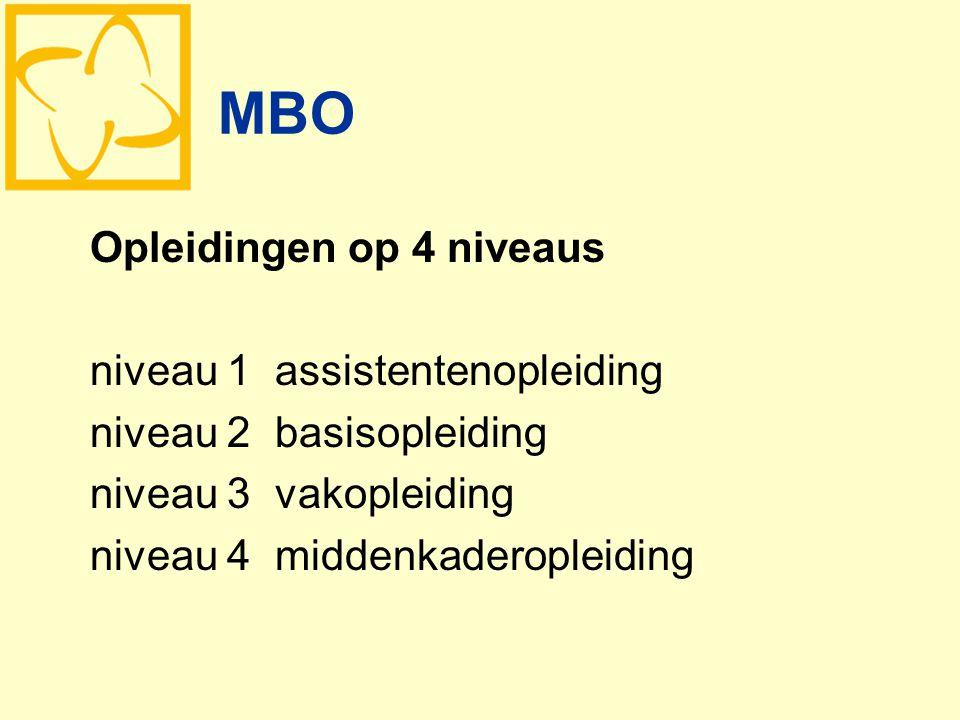 MBO Opleidingen op 4 niveaus niveau 1 assistentenopleiding niveau 2 basisopleiding niveau 3 vakopleiding niveau 4 middenkaderopleiding