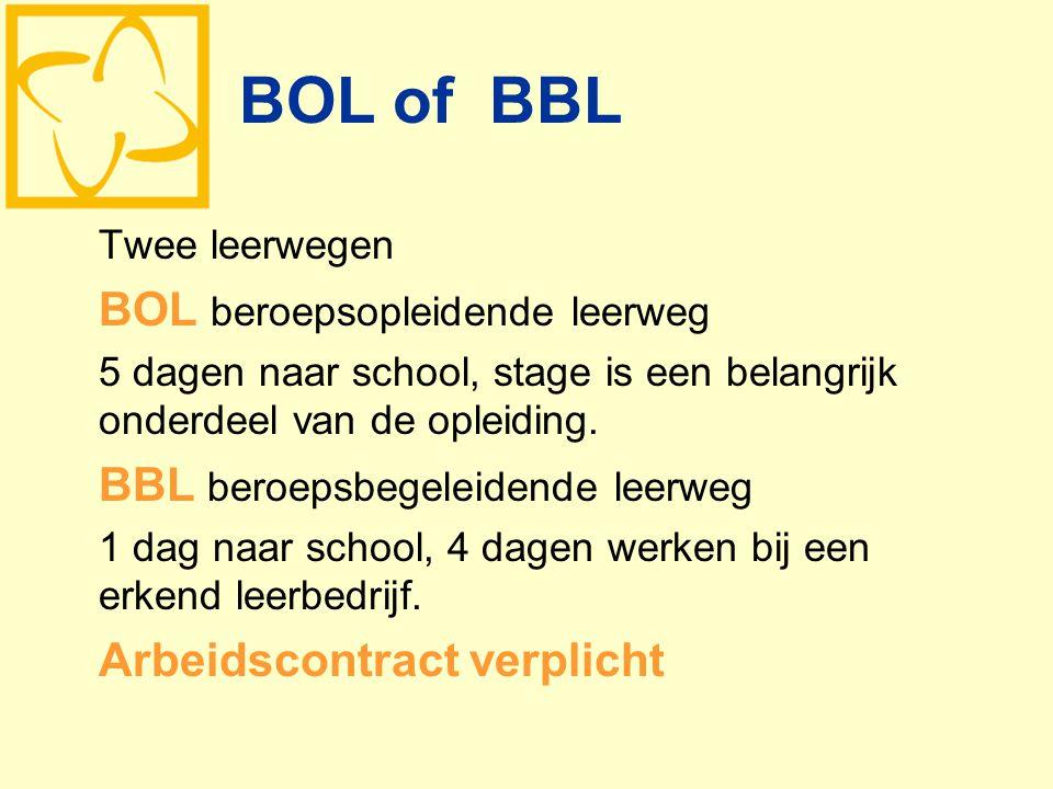 BOL of BBL Twee leerwegen BOL beroepsopleidende leerweg 5 dagen naar school, stage is een belangrijk onderdeel van de opleiding. BBL beroepsbegeleiden