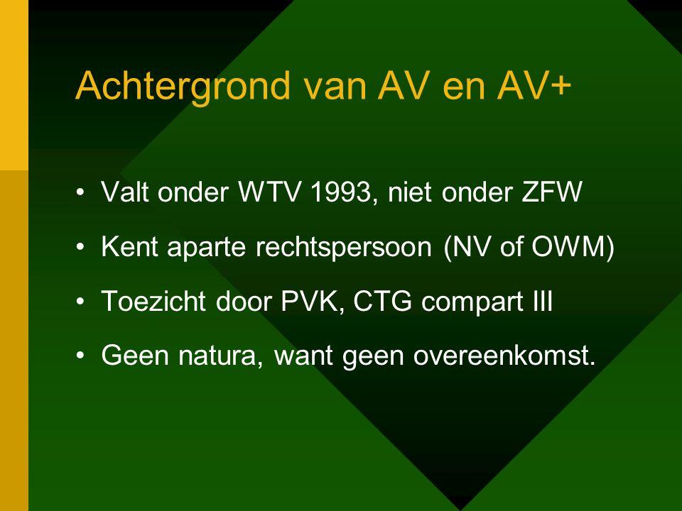 Achtergrond van AV en AV+ Valt onder WTV 1993, niet onder ZFW Kent aparte rechtspersoon (NV of OWM) Toezicht door PVK, CTG compart III Geen natura, want geen overeenkomst.
