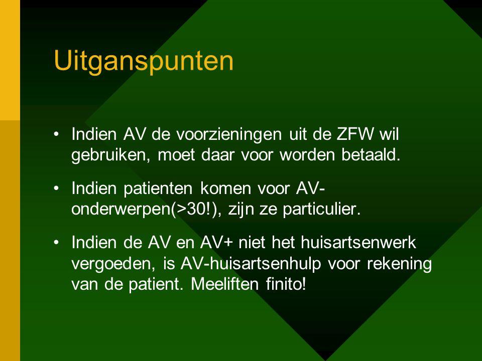 Uitganspunten Indien AV de voorzieningen uit de ZFW wil gebruiken, moet daar voor worden betaald. Indien patienten komen voor AV- onderwerpen(>30!), z