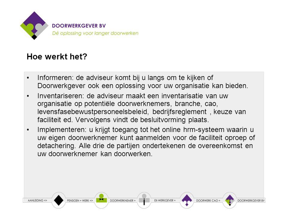 Informeren: de adviseur komt bij u langs om te kijken of Doorwerkgever ook een oplossing voor uw organisatie kan bieden.