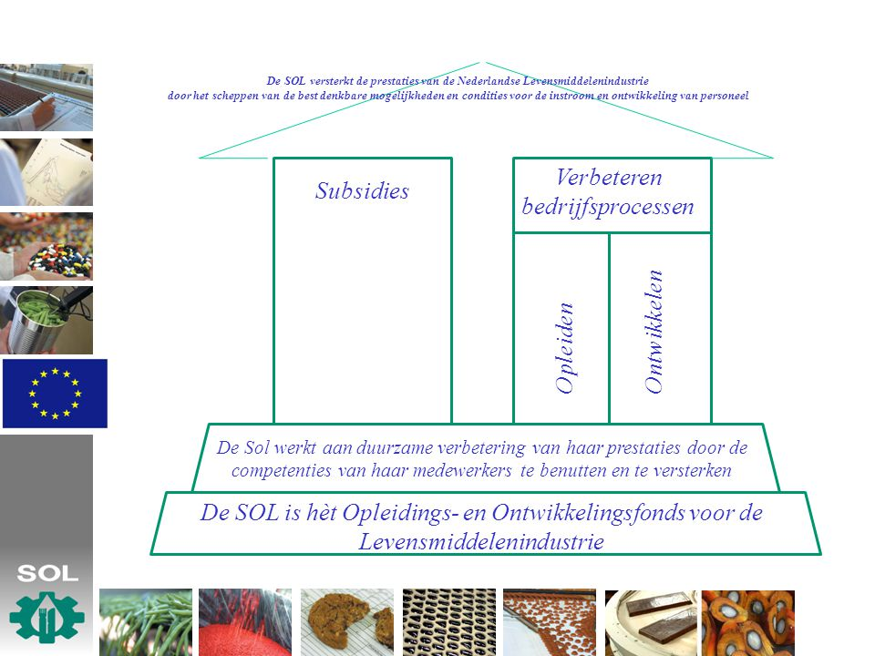 Verbeteren bedrijfsprocessen Subsidies OpleidenOntwikkelen De SOL versterkt de prestaties van de Nederlandse Levensmiddelenindustrie door het scheppen