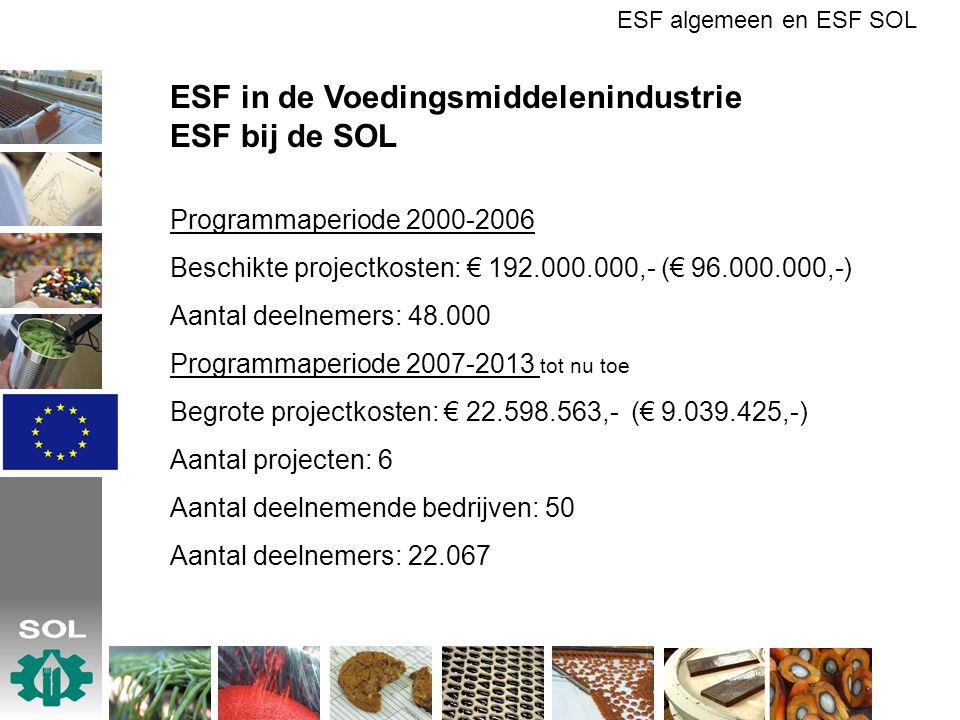 ESF 2007-2013 Aktie D Scholing van werkenden 40% subsidie voor scholingsactiviteiten tot en met MBO4 (niveau-eis geldt voor deelnemer en opleiding) Subsidie op - directe scholingskosten - overheadkosten (max.