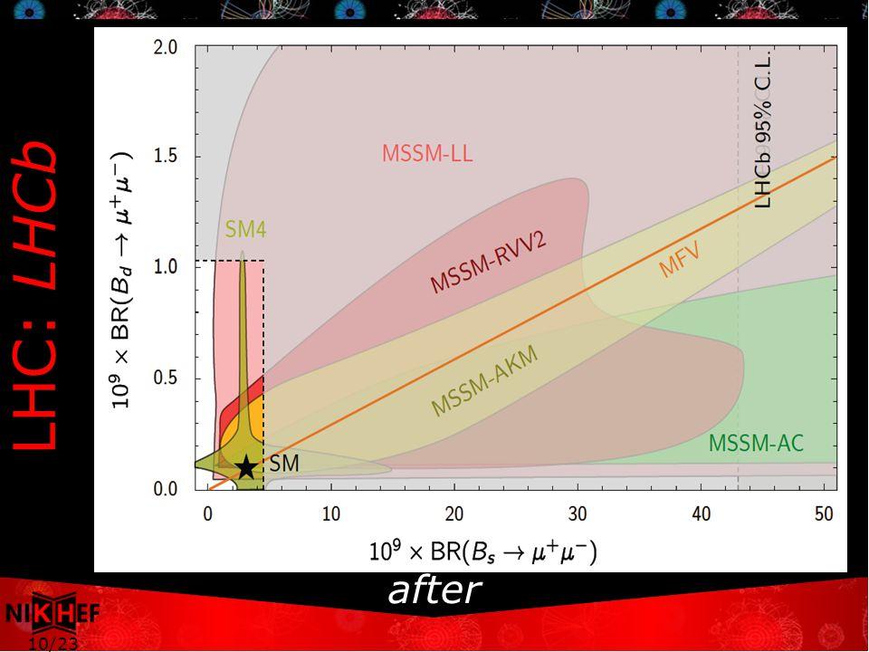 10/23 LHC: LHCb after