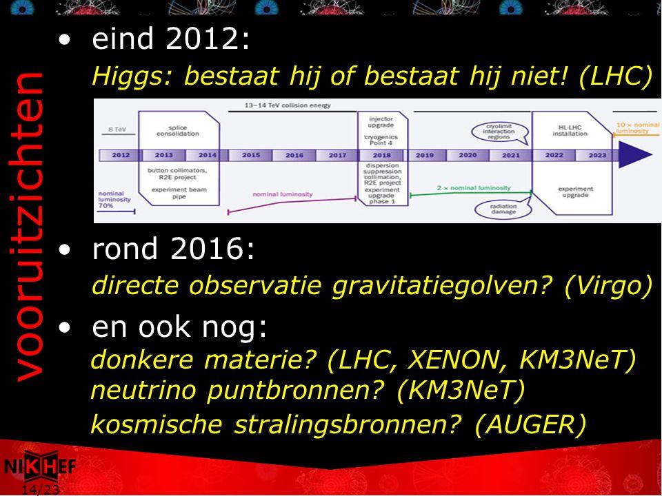 14/23 eind 2012: Higgs: bestaat hij of bestaat hij niet.