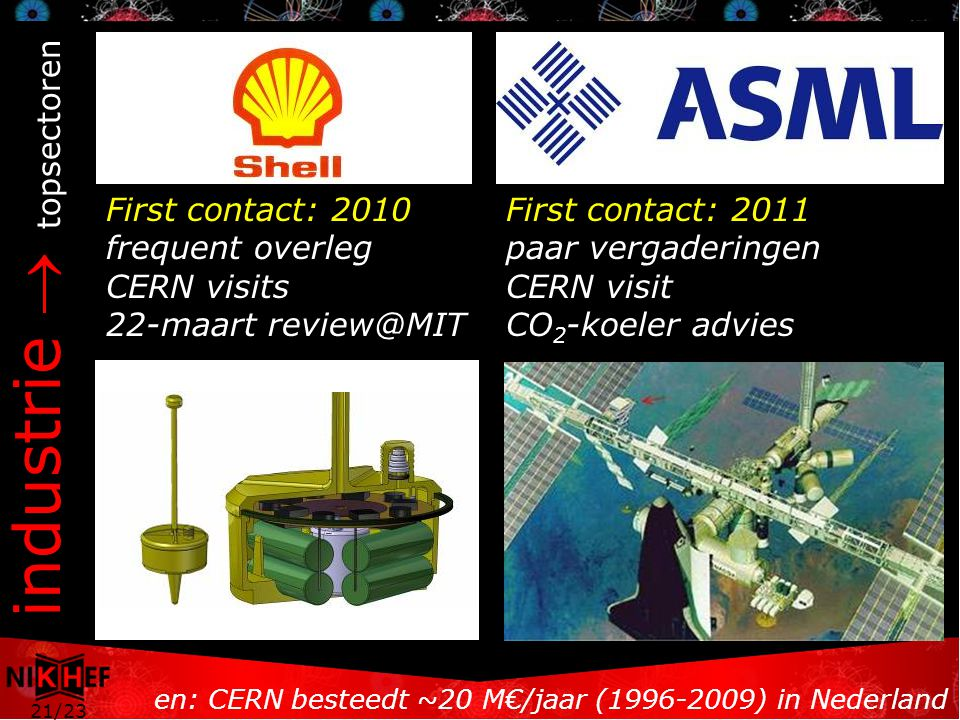 21/23 First contact: 2010 frequent overleg CERN visits 22-maart review@MIT First contact: 2011 paar vergaderingen CERN visit CO 2 -koeler advies industrie  topsectoren en: CERN besteedt ~20 M€/jaar (1996-2009) in Nederland