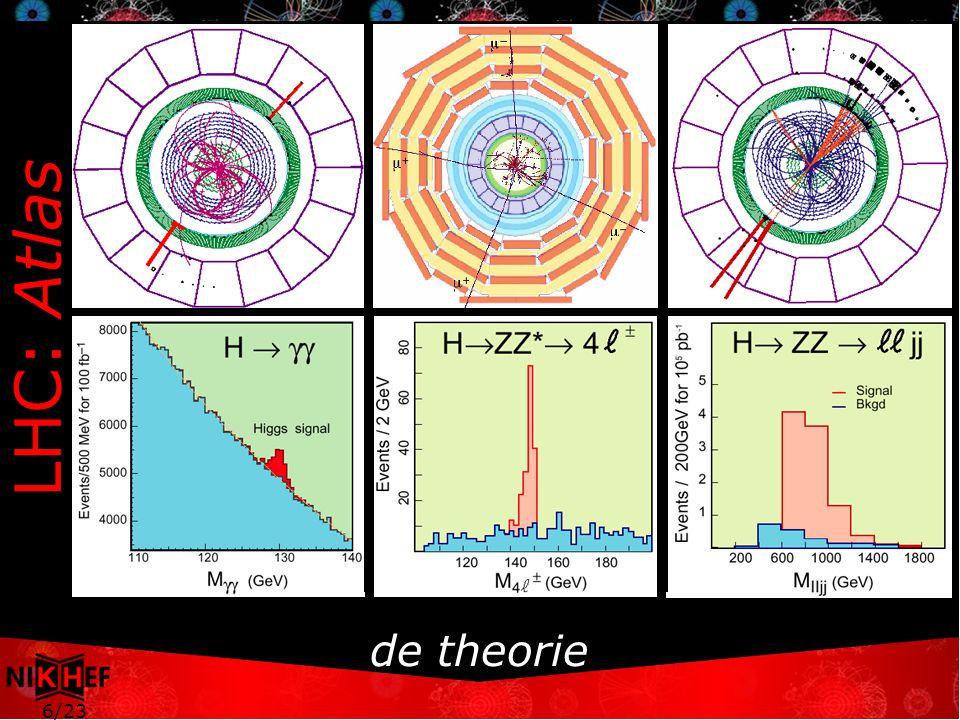 6/23 LHC: Atlas de theorie