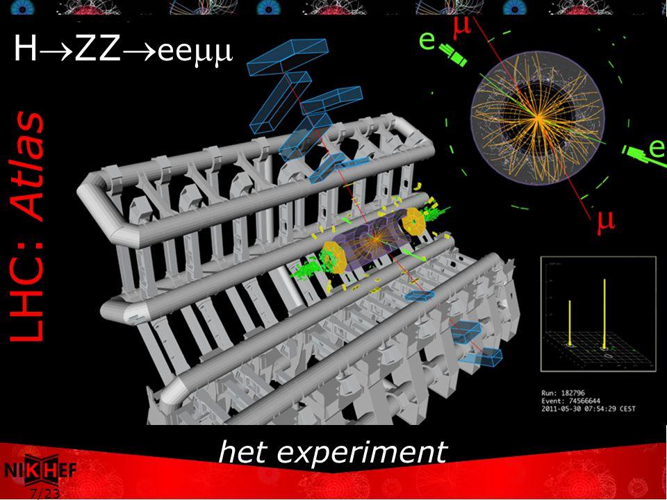 7/23 LHC: Atlas het experiment HZZ ee    e e