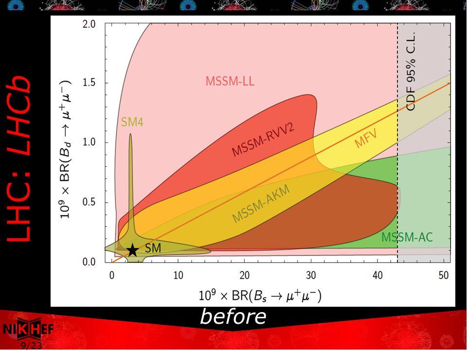 9/23 LHC: LHCb before