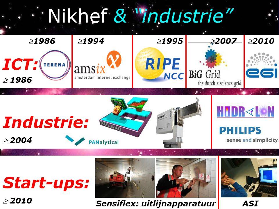 """Future?  2011 Nikhef & """"industrie"""" Industrie:  2004 Start-ups: Sensiflex: uitlijnapparatuur  2010 ASI 19941995  1986 ICT: 20102007"""