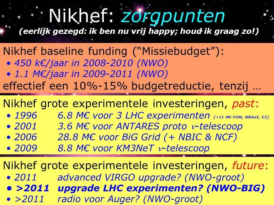 """Nikhef: zorgpunten (eerlijk gezegd: ik ben nu vrij happy; houd ik graag zo!) Nikhef baseline funding (""""Missiebudget""""): 450 k€/jaar in 2008-2010 (NWO)"""
