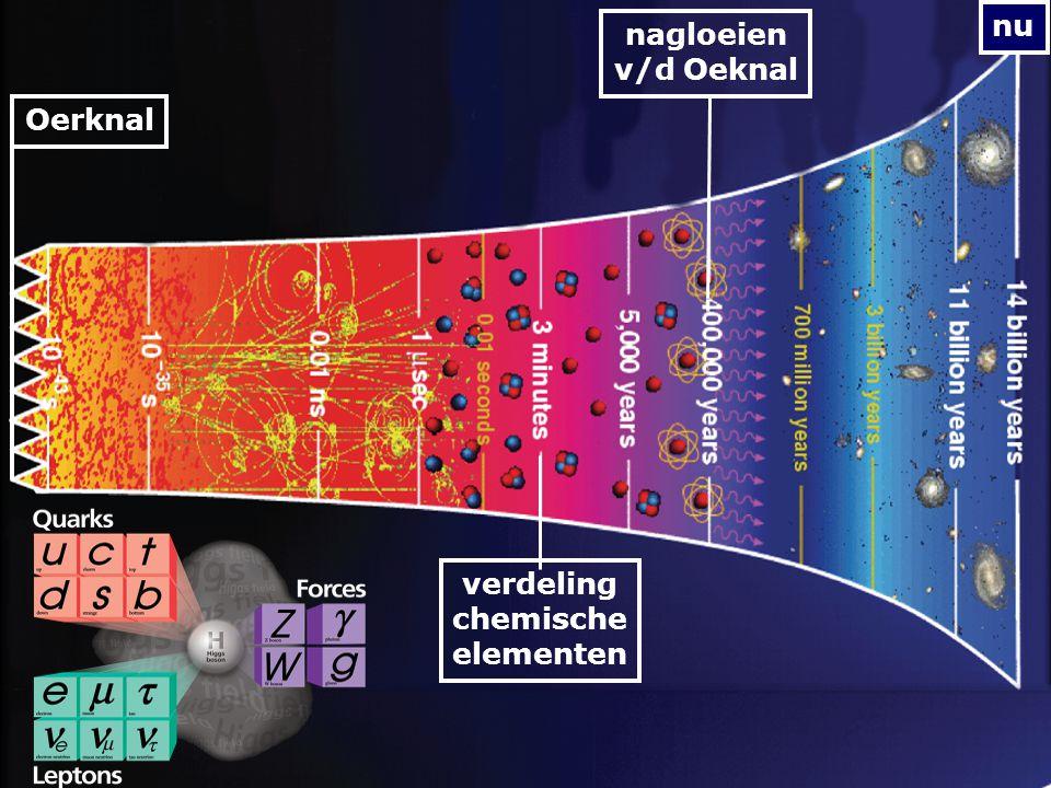 nu verdeling chemische elementen nagloeien v/d Oeknal Oerknal