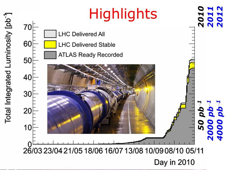 ATLAS: proton+proton  t-quarks