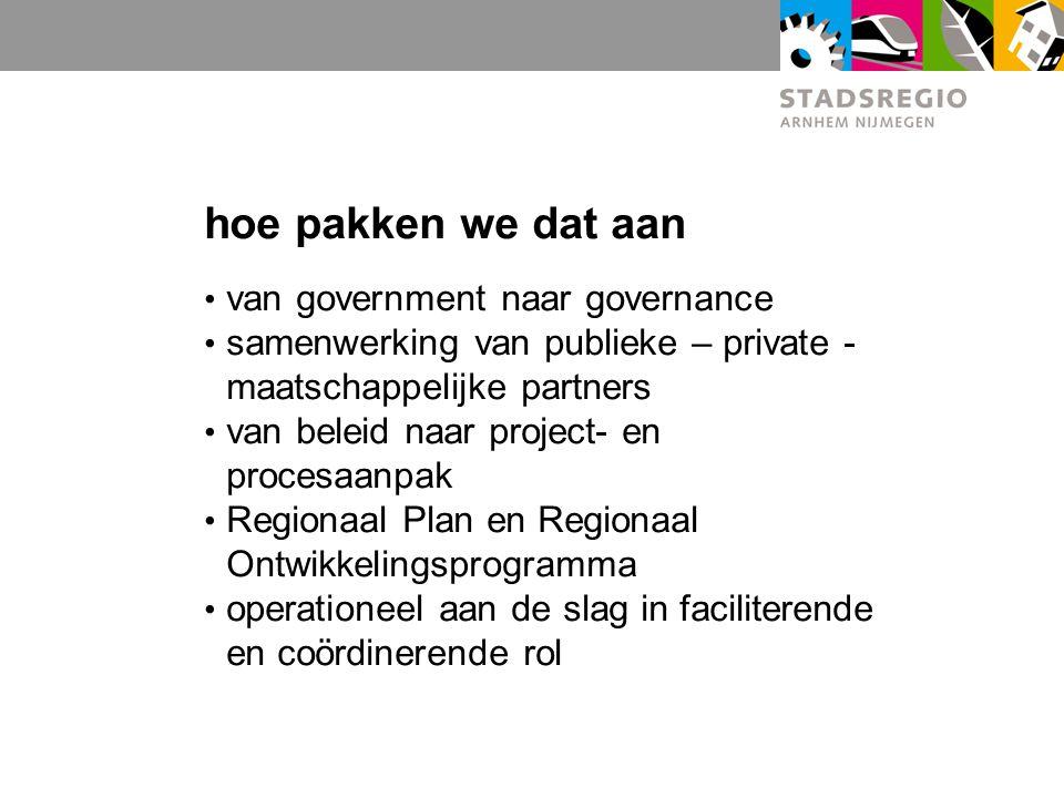 hoe pakken we dat aan van government naar governance samenwerking van publieke – private - maatschappelijke partners van beleid naar project- en procesaanpak Regionaal Plan en Regionaal Ontwikkelingsprogramma operationeel aan de slag in faciliterende en coördinerende rol