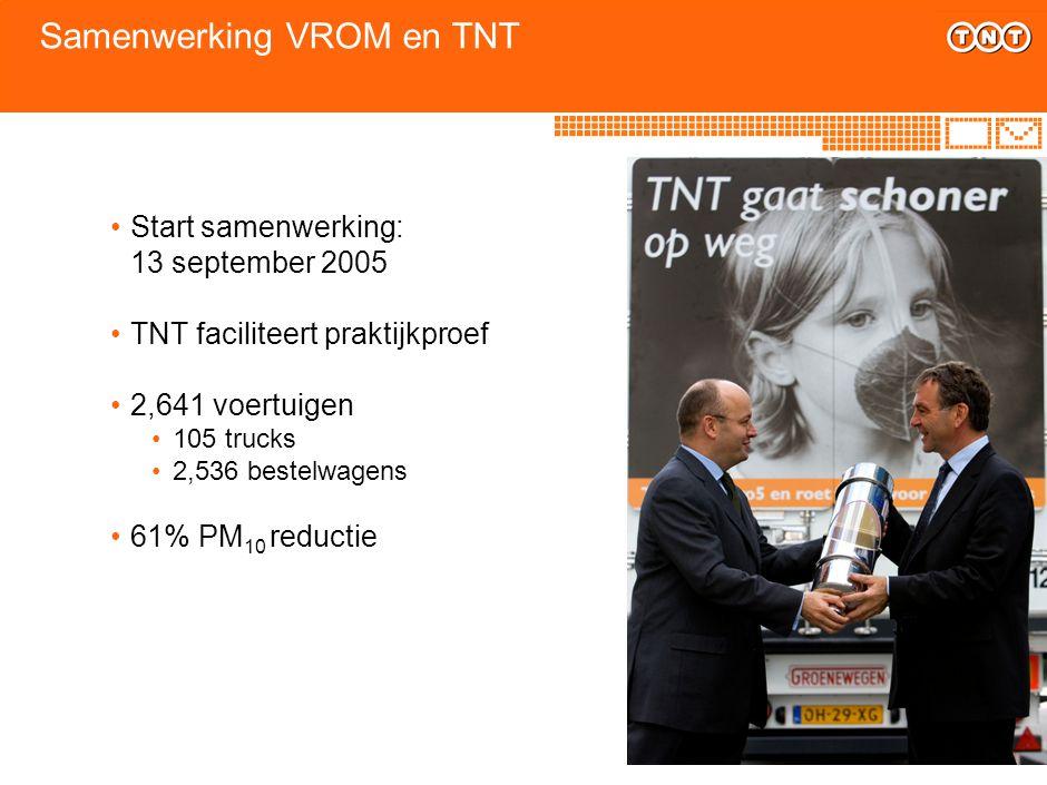 Samenwerking VROM en TNT Start samenwerking: 13 september 2005 TNT faciliteert praktijkproef 2,641 voertuigen 105 trucks 2,536 bestelwagens 61% PM 10