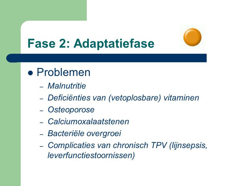 Fase 2: Adaptatiefase Problemen – Malnutritie – Deficiënties van (vetoplosbare) vitaminen – Osteoporose – Calciumoxalaatstenen – Bacteriële overgroei