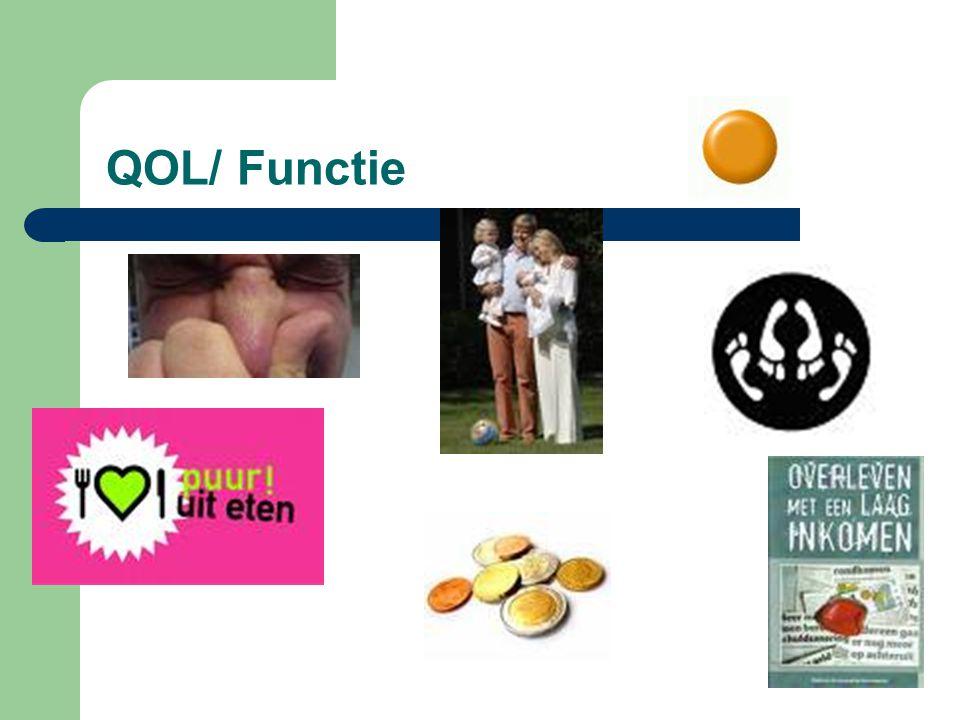 QOL/ Functie