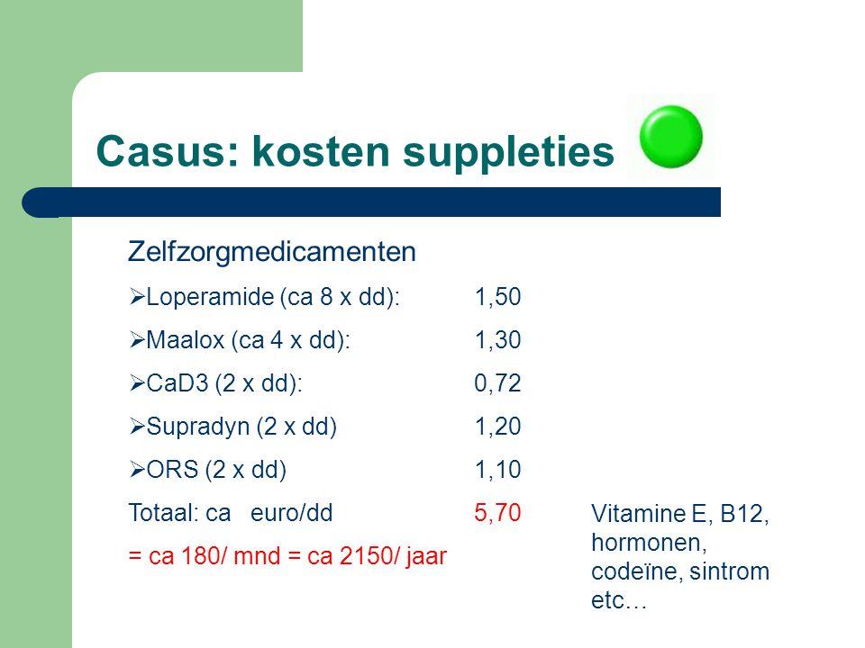 Casus: kosten suppleties Zelfzorgmedicamenten  Loperamide (ca 8 x dd):1,50  Maalox (ca 4 x dd):1,30  CaD3 (2 x dd):0,72  Supradyn (2 x dd)1,20  O