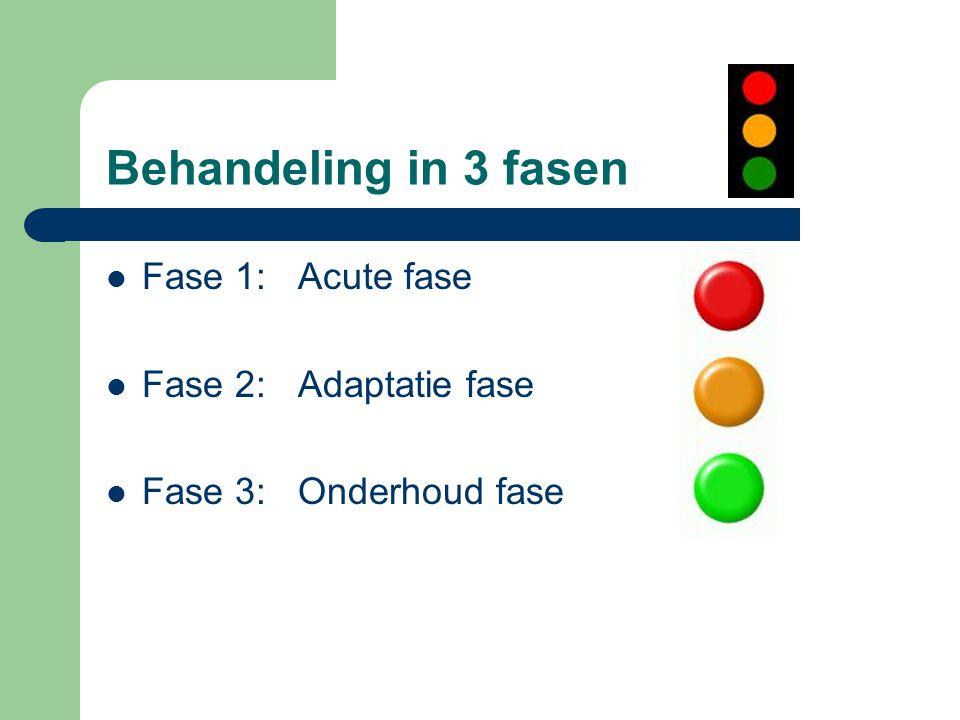 Behandeling in 3 fasen Fase 1:Acute fase Fase 2:Adaptatie fase Fase 3:Onderhoud fase