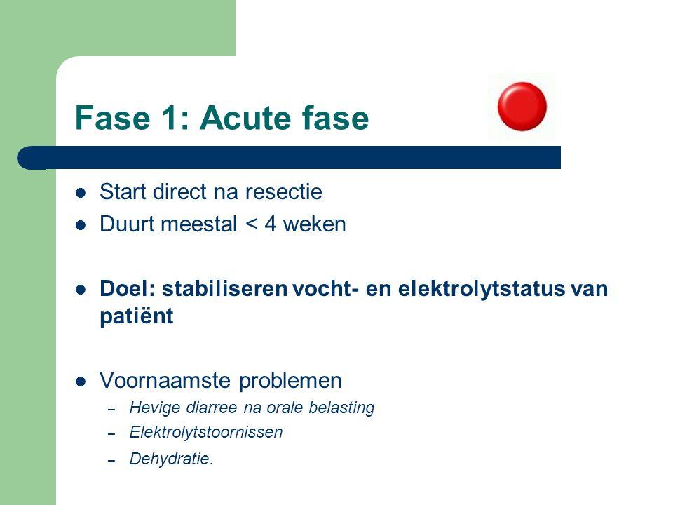 Fase 1: Acute fase Start direct na resectie Duurt meestal < 4 weken Doel: stabiliseren vocht- en elektrolytstatus van patiënt Voornaamste problemen –