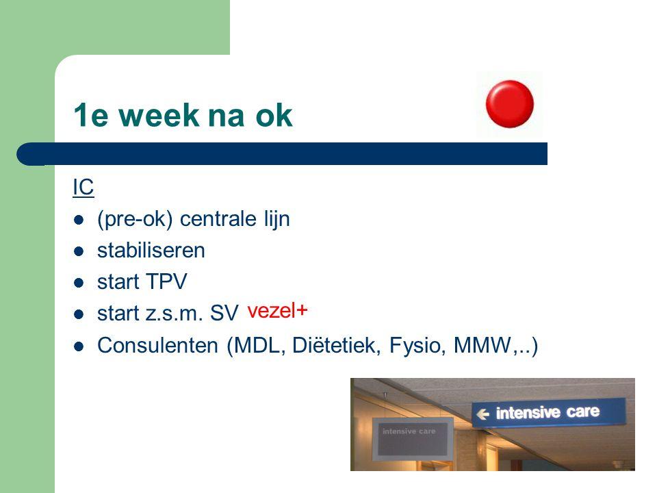 1e week na ok IC (pre-ok) centrale lijn stabiliseren start TPV start z.s.m. SV vezel+ Consulenten (MDL, Diëtetiek, Fysio, MMW,..) vezel+