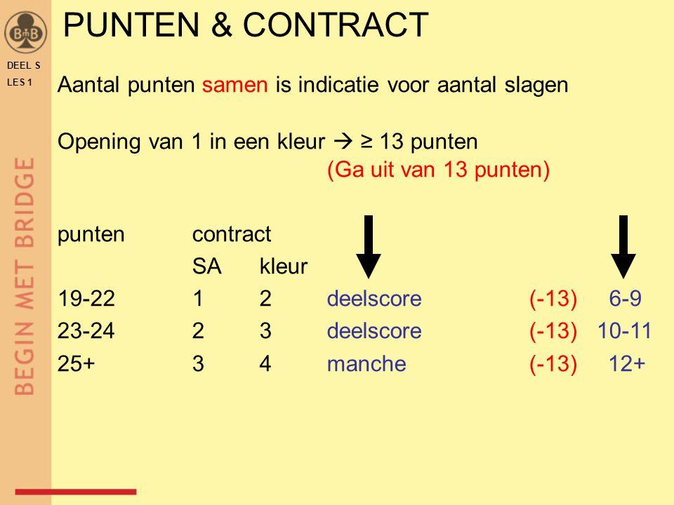 DEEL S LES 1 PUNTEN & CONTRACT Aantal punten samen is indicatie voor aantal slagen Opening van 1 in een kleur  ≥ 13 punten (Ga uit van 13 punten) pun