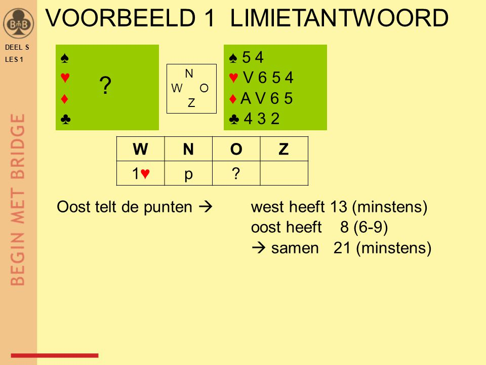 DEEL S LES 1 VOORBEELD 1 LIMIETANTWOORD ♠♥♦♣♠♥♦♣ ♠ 5 4 ♥ V 6 5 4 ♦ A V 6 5 ♣ 4 3 2 N W O Z WNOZ 1♥1♥p.