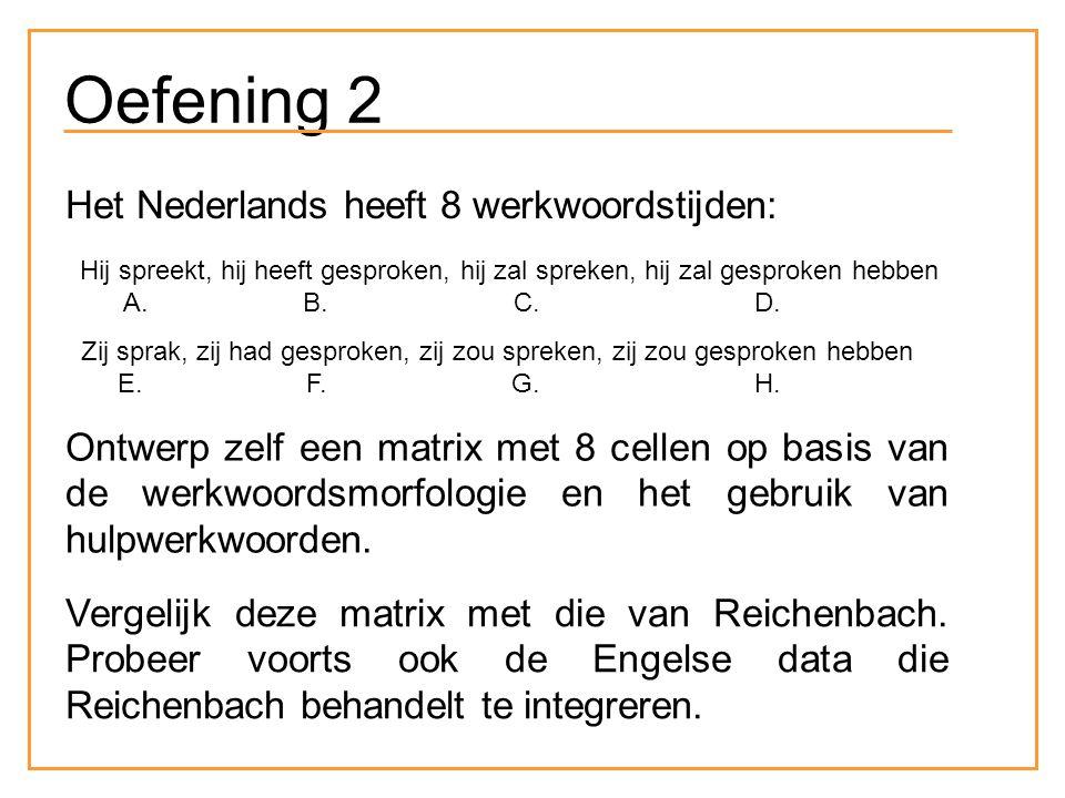 Oefening 2 Het Nederlands heeft 8 werkwoordstijden: Hij spreekt, hij heeft gesproken, hij zal spreken, hij zal gesproken hebben A. B. C. D. Zij sprak,