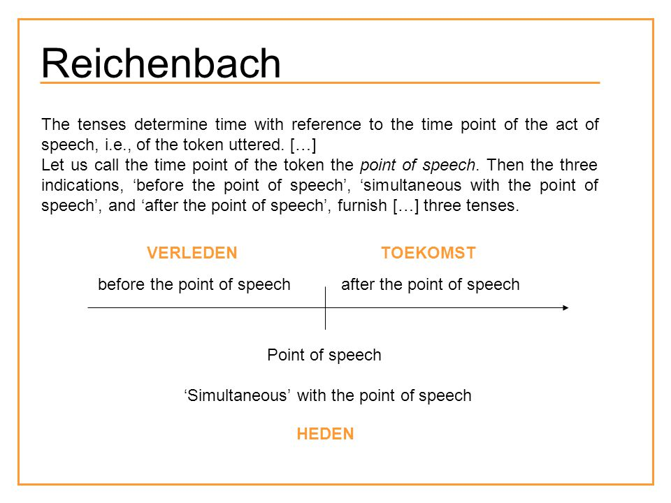 The tenses determine time with reference to the time point of the act of speech, i.e., of the token uttered. […] Let us call the time point of the tok