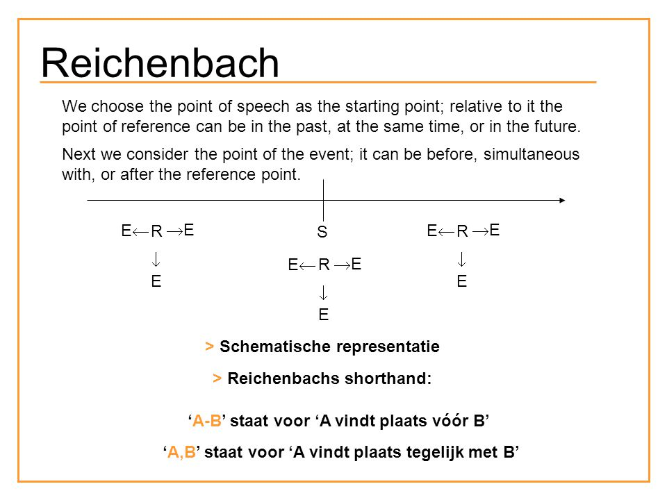 Reichenbach S R EE EE EE R EE EE EE R EE EE EE > Schematische representatie > Reichenbachs shorthand: 'A-B' staat voor 'A vindt plaats vóór B' 'A,B' staat voor 'A vindt plaats tegelijk met B' We choose the point of speech as the starting point; relative to it the point of reference can be in the past, at the same time, or in the future.