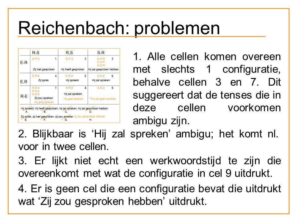 Reichenbach: problemen 1. Alle cellen komen overeen met slechts 1 configuratie, behalve cellen 3 en 7. Dit suggereert dat de tenses die in deze cellen