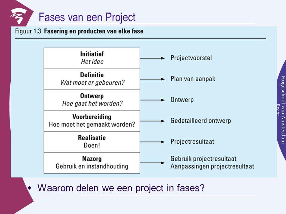 Fases van een Project  Waarom delen we een project in fases?